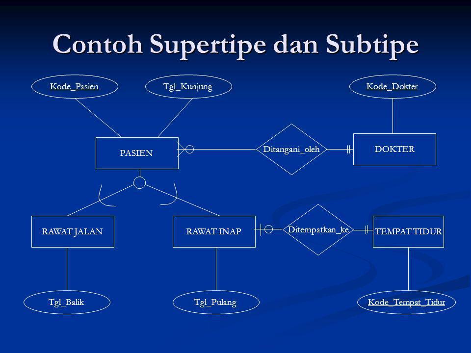 Pewarisan Atribut Pewarisan Atribut Pewarisan atribut (attribute inheritance) merupakan sifat yang membuat entitas subtipe mewarisi nilai-nilai yang terdapat pada semua atribut dalam supertipe Pewarisan atribut (attribute inheritance) merupakan sifat yang membuat entitas subtipe mewarisi nilai-nilai yang terdapat pada semua atribut dalam supertipe Contoh Nama_Pegawai terdapat pada supertipe PEGAWAI.