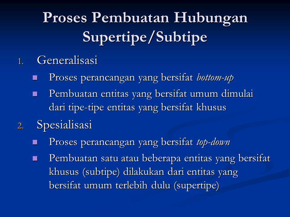 Proses Pembuatan Hubungan Supertipe/Subtipe 1. Generalisasi Proses perancangan yang bersifat bottom-up Proses perancangan yang bersifat bottom-up Pemb