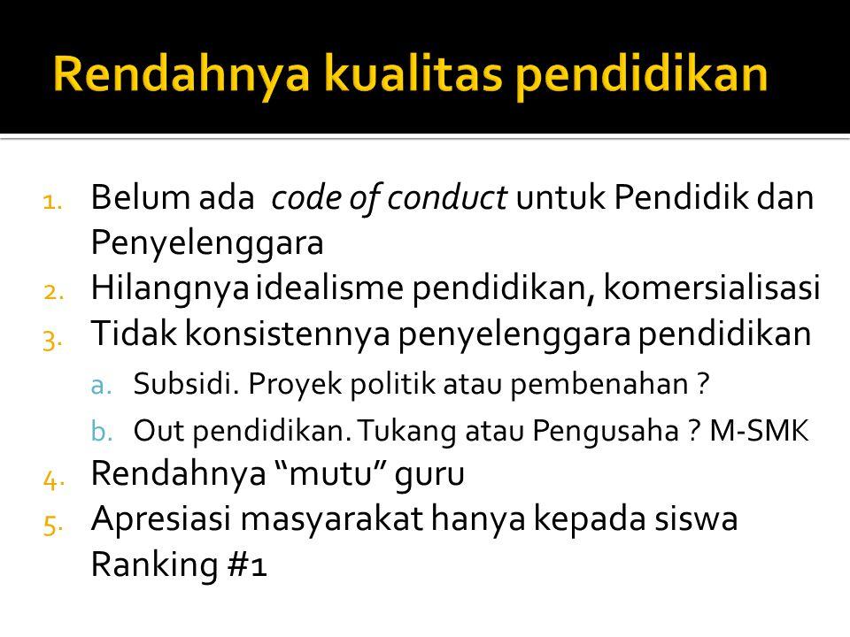 1. Belum ada code of conduct untuk Pendidik dan Penyelenggara 2.