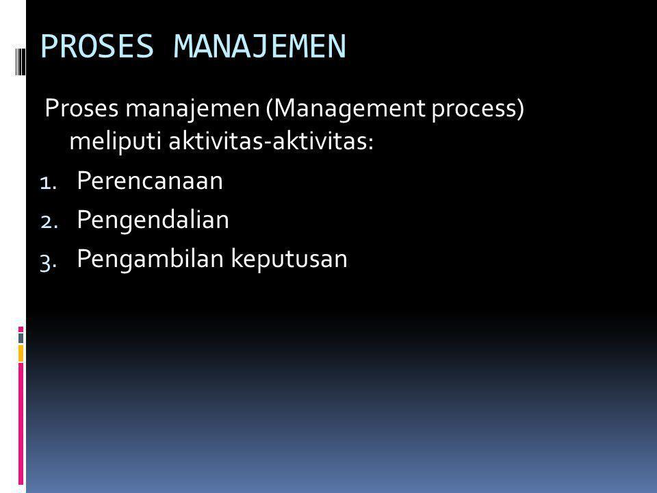 PROSES MANAJEMEN Proses manajemen (Management process) meliputi aktivitas-aktivitas: 1. Perencanaan 2. Pengendalian 3. Pengambilan keputusan