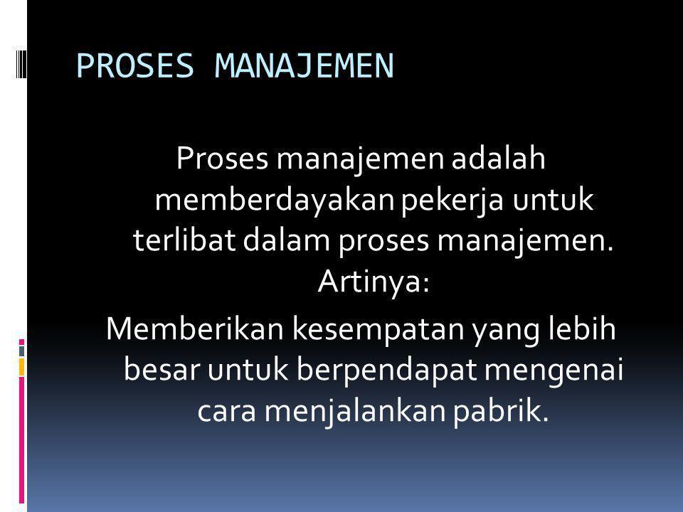 PROSES MANAJEMEN Proses manajemen adalah memberdayakan pekerja untuk terlibat dalam proses manajemen. Artinya: Memberikan kesempatan yang lebih besar