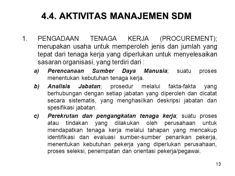 13 4.4. AKTIVITAS MANAJEMEN SDM 1.PENGADAAN TENAGA KERJA (PROCUREMENT); merupakan usaha untuk memperoleh jenis dan jumlah yang tepat dari tenaga kerja