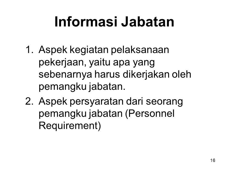 16 Informasi Jabatan 1.Aspek kegiatan pelaksanaan pekerjaan, yaitu apa yang sebenarnya harus dikerjakan oleh pemangku jabatan. 2.Aspek persyaratan dar