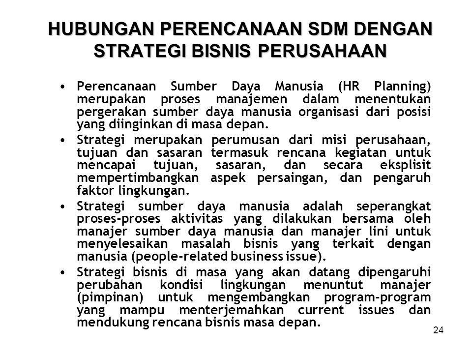 24 HUBUNGAN PERENCANAAN SDM DENGAN STRATEGI BISNIS PERUSAHAAN Perencanaan Sumber Daya Manusia (HR Planning) merupakan proses manajemen dalam menentuka