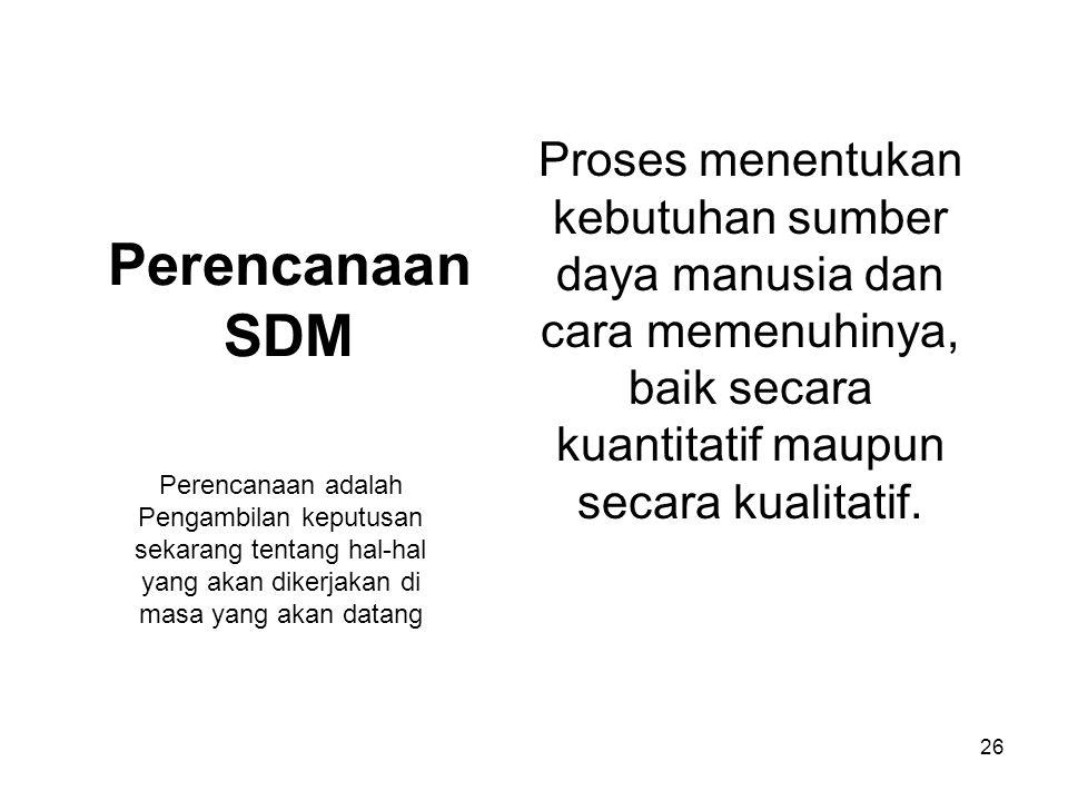 26 Perencanaan SDM Proses menentukan kebutuhan sumber daya manusia dan cara memenuhinya, baik secara kuantitatif maupun secara kualitatif. Perencanaan