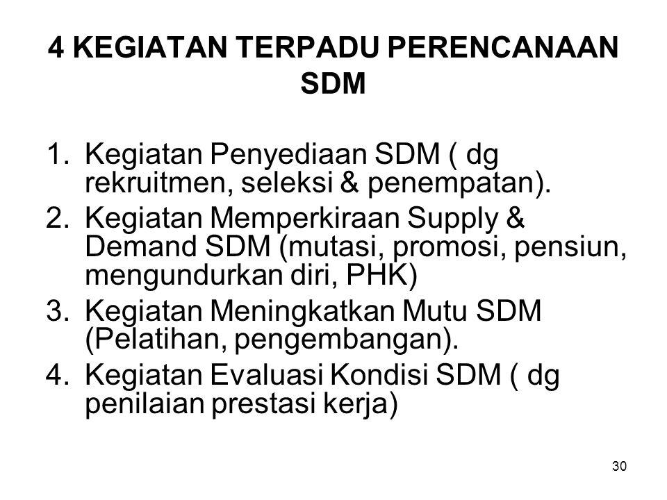 30 1.Kegiatan Penyediaan SDM ( dg rekruitmen, seleksi & penempatan). 2.Kegiatan Memperkiraan Supply & Demand SDM (mutasi, promosi, pensiun, mengundurk