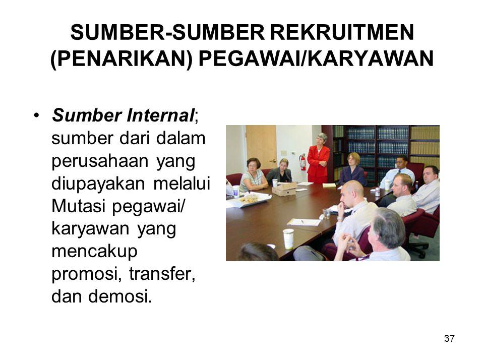 37 SUMBER-SUMBER REKRUITMEN (PENARIKAN) PEGAWAI/KARYAWAN Sumber Internal; sumber dari dalam perusahaan yang diupayakan melalui Mutasi pegawai/ karyawa