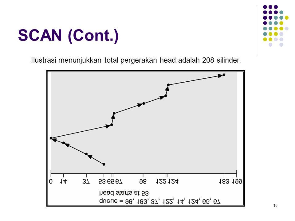 11 C-SCAN Memiliki waktu tunggu yang lebih seragam dibandingkan SCAN.