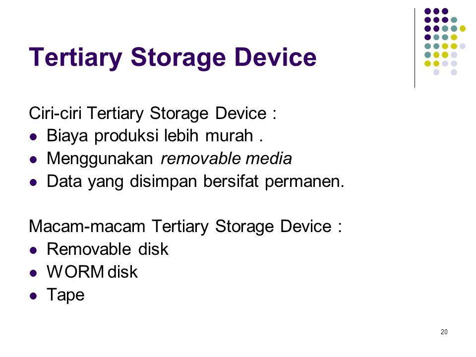 21 Removable Disks Floppy disk — fleksible disk yang tipis, dilapisi material yang bersifat magnet, dan ditutupi oleh plastik.