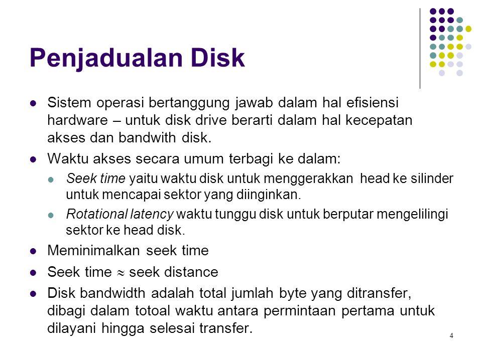 5 Penjadualan Disk (Cont.) Terdapat beberapa algoritma untuk penjadualan permintaan layanan disk I/O Ilustrasi : terdapat suatu request queue (0- 199).