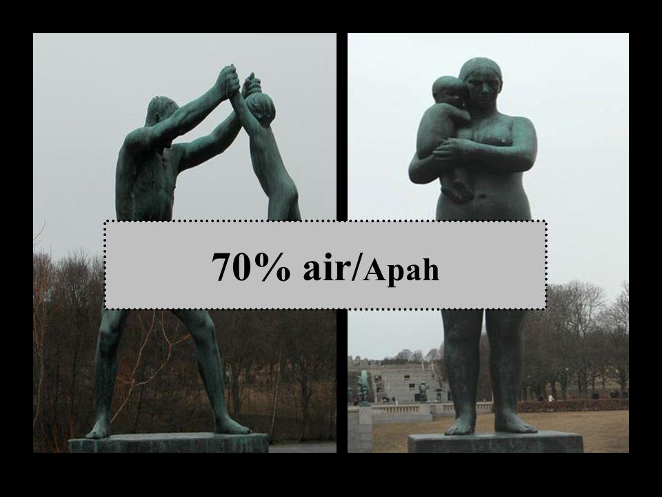 70% air/ Apah
