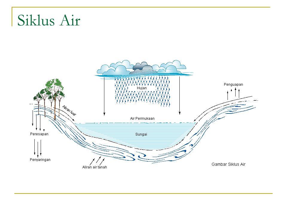 Persediaan air bumi yang dapat diperbaharui diatur oleh siklus hydrologic (Siklus air), yaitu suatu sistem peredaran air secara terus menerus : dimulai dari penguapan, diteruskan menjadi pembentukan awan, turun menjadi hujan, diserap oleh tanaman, masuk kedalam tanah, disaring oleh tanah dan ada yang mengalir sebagai aliran luar dan dalam tanah, akhirnya sampai sebagai air yang mengalir ke dalam sungai hingga ke laut