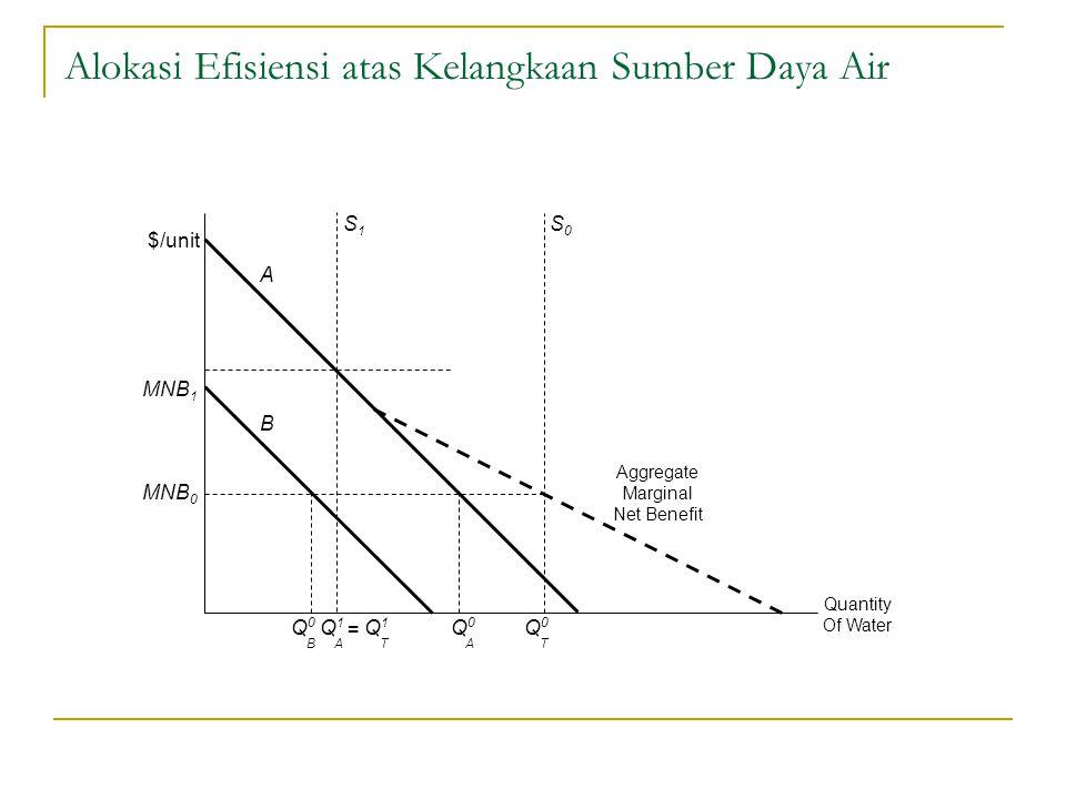 Manajemen air permukaan Ada dua syarat : (1) harus langsung dapat menjaga keseimbangan pada para pengguna yang saling berkompetisi dan (2) harus dapat menyediakan alat yang bisa mengendalikan arus air permukaan (dam dan waduk) Model untuk manajemen air permukaan : model optimasi dan simulasi, model statik dan dinamik, model deterministik dan stokastik, model investasi dan operasional