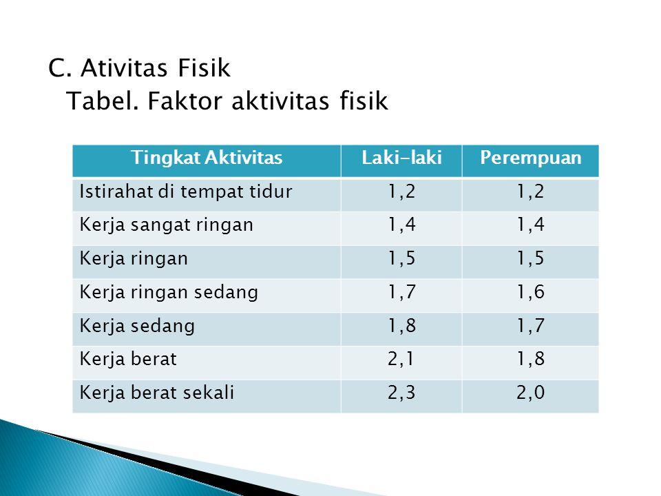 C. Ativitas Fisik Tabel. Faktor aktivitas fisik Tingkat AktivitasLaki-lakiPerempuan Istirahat di tempat tidur1,2 Kerja sangat ringan1,4 Kerja ringan1,