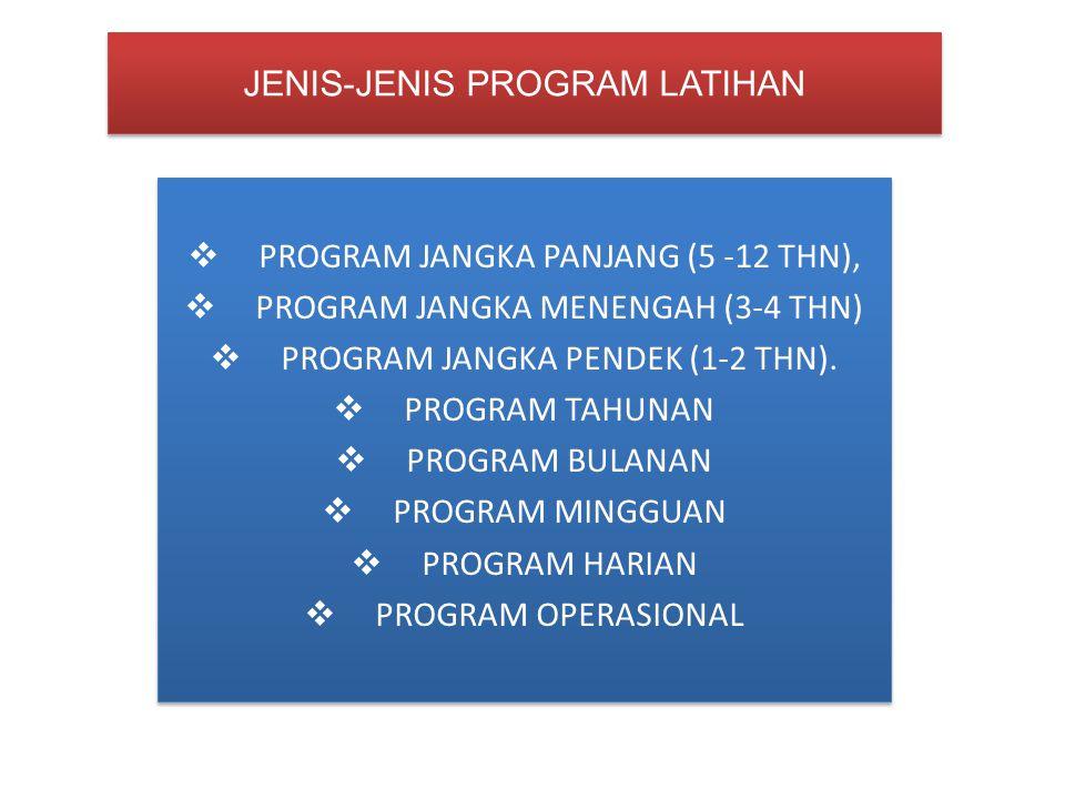 JENIS-JENIS PROGRAM LATIHAN  PROGRAM JANGKA PANJANG (5 -12 THN),  PROGRAM JANGKA MENENGAH (3-4 THN)  PROGRAM JANGKA PENDEK (1-2 THN).  PROGRAM TAH