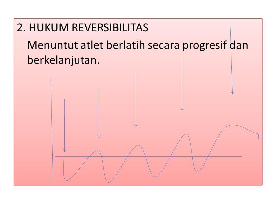 2.HUKUM REVERSIBILITAS Menuntut atlet berlatih secara progresif dan berkelanjutan.