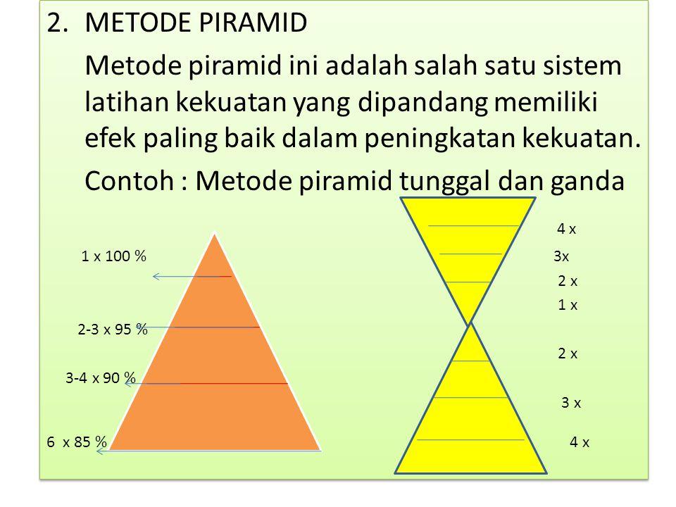 2.METODE PIRAMID Metode piramid ini adalah salah satu sistem latihan kekuatan yang dipandang memiliki efek paling baik dalam peningkatan kekuatan.