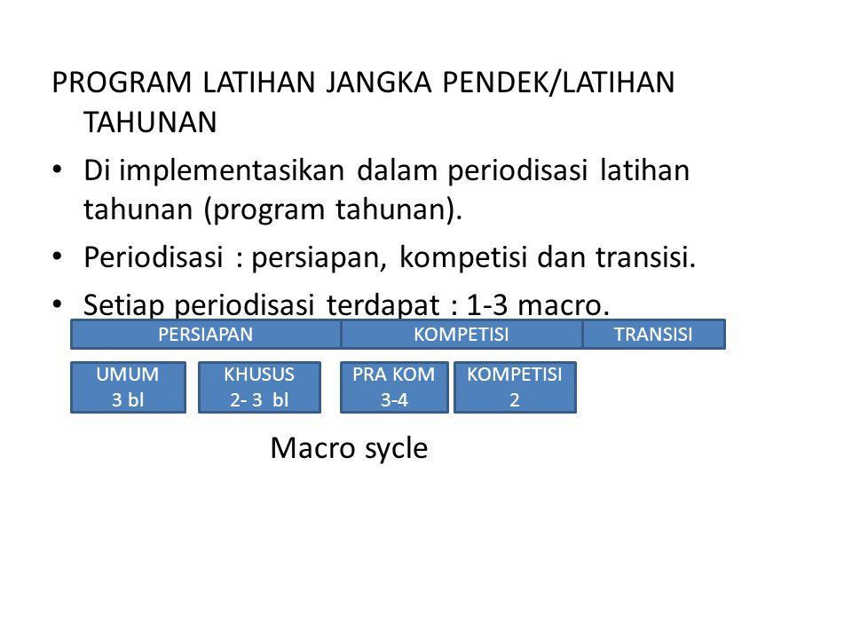 PROGRAM LATIHAN JANGKA PENDEK/LATIHAN TAHUNAN Di implementasikan dalam periodisasi latihan tahunan (program tahunan).