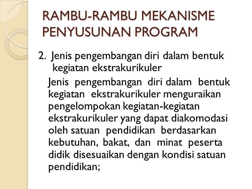 RAMBU-RAMBU MEKANISME PENYUSUNAN PROGRAM 2.