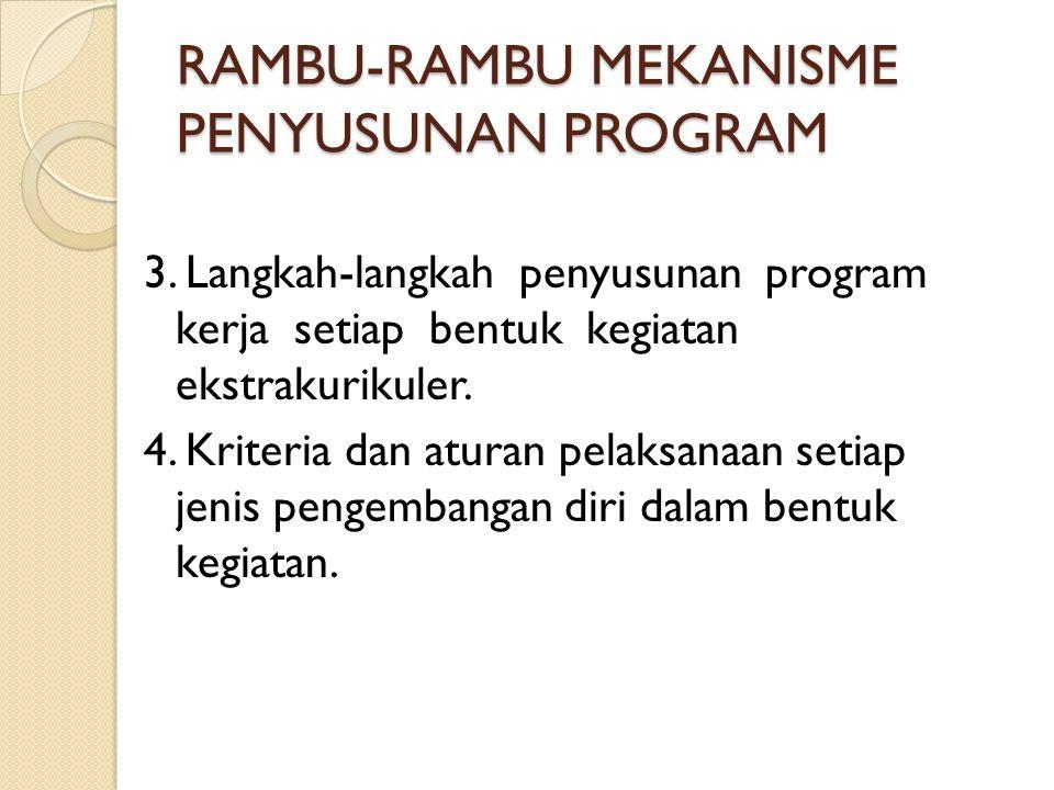 RAMBU-RAMBU MEKANISME PENYUSUNAN PROGRAM 3.