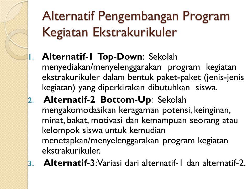 Alternatif Pengembangan Program Kegiatan Ekstrakurikuler 1.