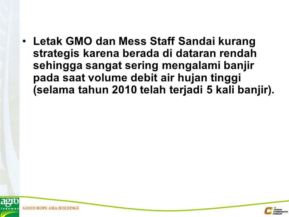GOOD HOPE ASIA HOLDINGS Letak GMO dan Mess Staff Sandai kurang strategis karena berada di dataran rendah sehingga sangat sering mengalami banjir pada saat volume debit air hujan tinggi (selama tahun 2010 telah terjadi 5 kali banjir).