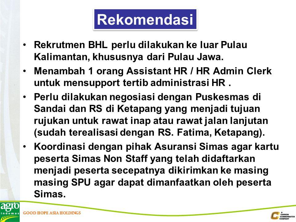 GOOD HOPE ASIA HOLDINGS Rekrutmen BHL perlu dilakukan ke luar Pulau Kalimantan, khususnya dari Pulau Jawa.