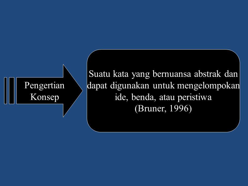 Pengertian Konsep Suatu kata yang bernuansa abstrak dan dapat digunakan untuk mengelompokan ide, benda, atau peristiwa (Bruner, 1996)