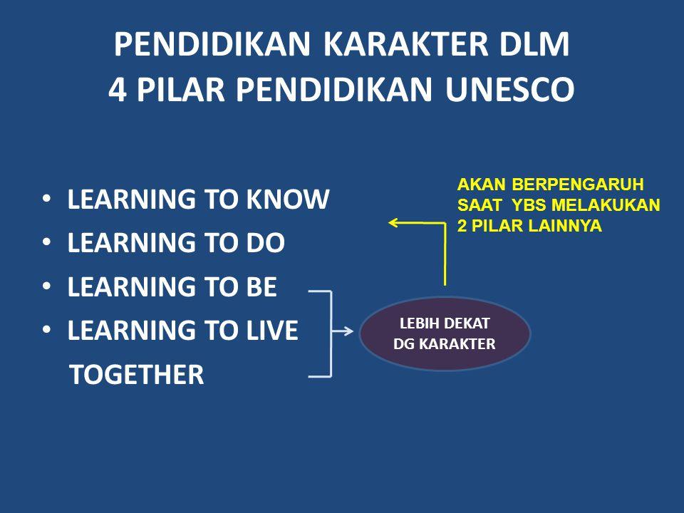 PENDIDIKAN KARAKTER DLM 4 PILAR PENDIDIKAN UNESCO LEARNING TO KNOW LEARNING TO DO LEARNING TO BE LEARNING TO LIVE TOGETHER AKAN BERPENGARUH SAAT YBS M