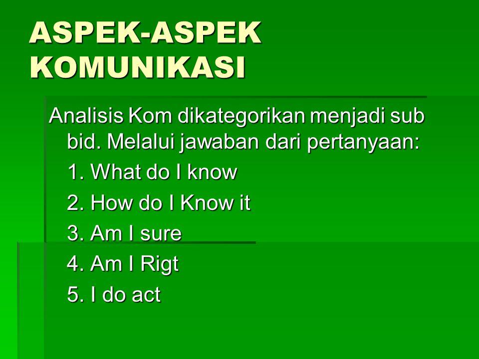ASPEK-ASPEK KOMUNIKASI Analisis Kom dikategorikan menjadi sub bid. Melalui jawaban dari pertanyaan: 1. What do I know 2. How do I Know it 3. Am I sure