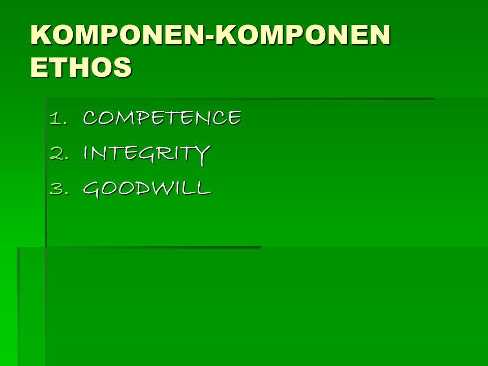 KOMPONEN-KOMPONEN ETHOS 1.COMPETENCE 2.INTEGRITY 3.GOODWILL