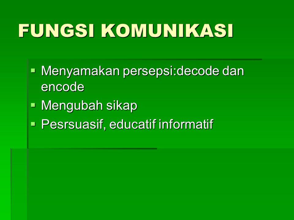 FUNGSI KOMUNIKASI  Menyamakan persepsi:decode dan encode  Mengubah sikap  Pesrsuasif, educatif informatif