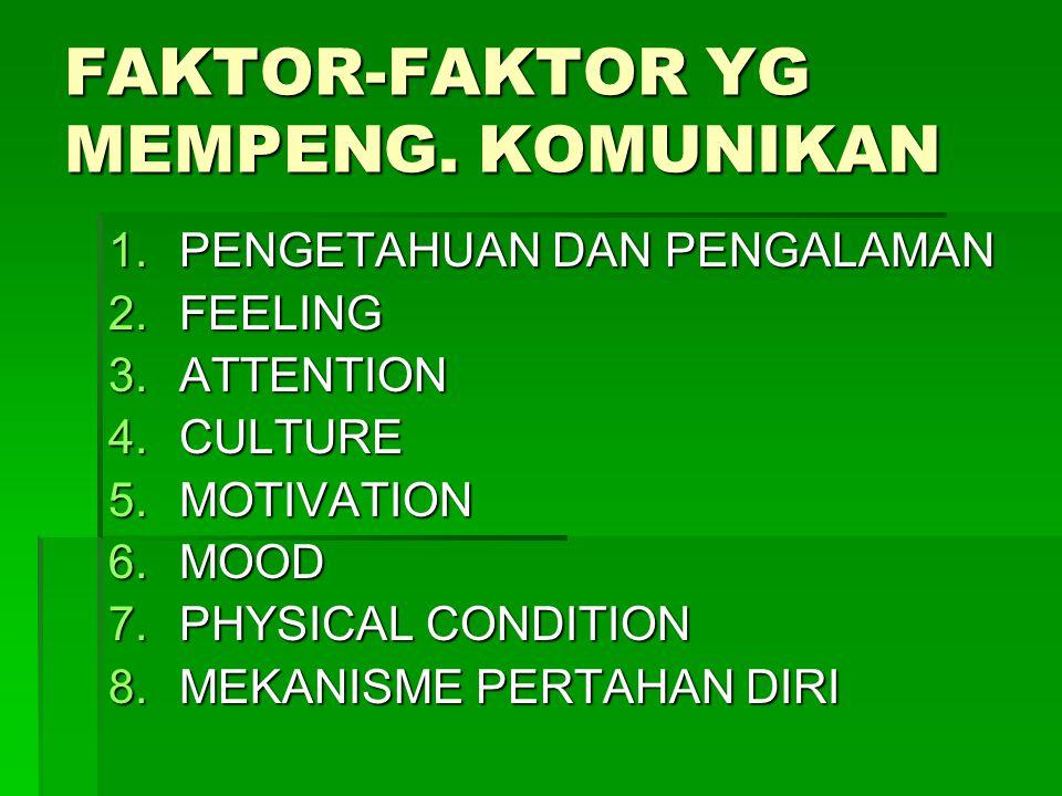 FAKTOR-FAKTOR YG MEMPENG. KOMUNIKAN 1.PENGETAHUAN DAN PENGALAMAN 2.FEELING 3.ATTENTION 4.CULTURE 5.MOTIVATION 6.MOOD 7.PHYSICAL CONDITION 8.MEKANISME