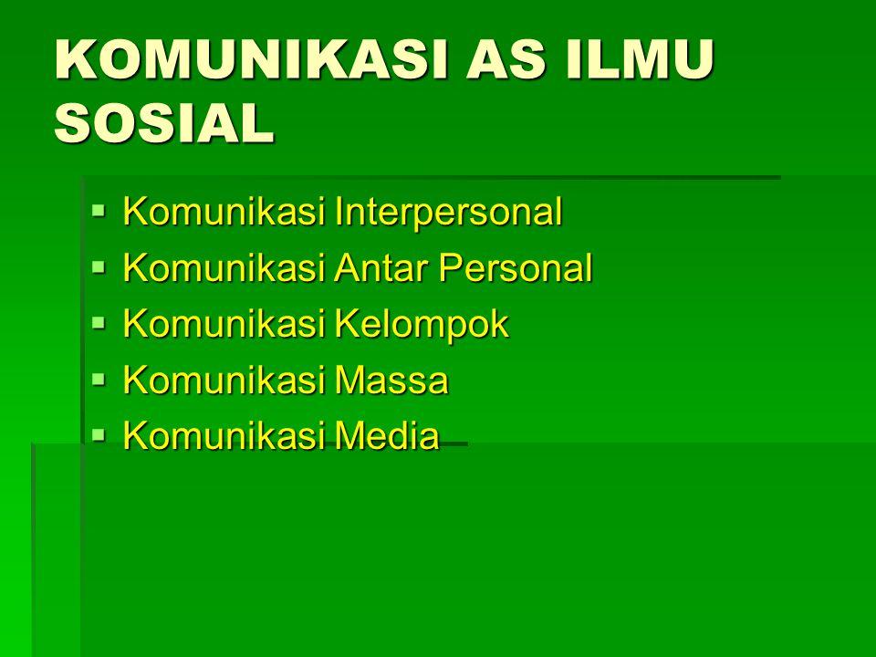 KOMUNIKASI AS ILMU SOSIAL  Komunikasi Interpersonal  Komunikasi Antar Personal  Komunikasi Kelompok  Komunikasi Massa  Komunikasi Media