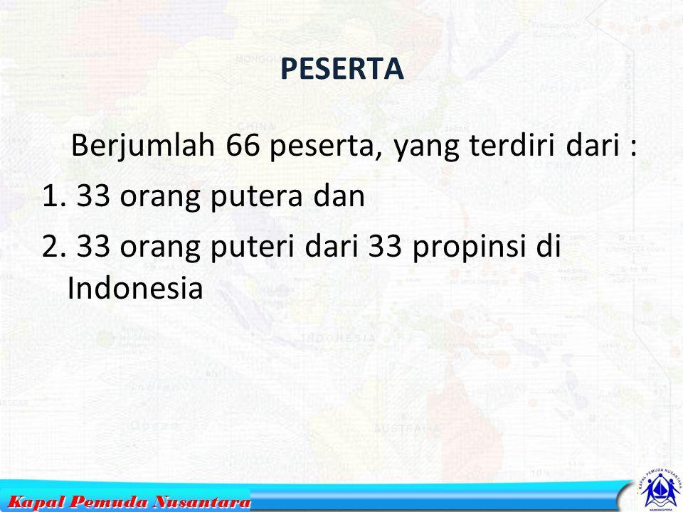 HASIL YANG DIHARAPKAN Meningkatkan jumlah pemuda yang sadar dan peduli akan potensi sumber daya laut Semakin banyak pemuda bahari yang trampil dan menekuni wirausaha kelautan Banyak pemuda yang bangga terhadap NKRI dalam mindset negara maritim 17 Kapal Pemuda Nusantara