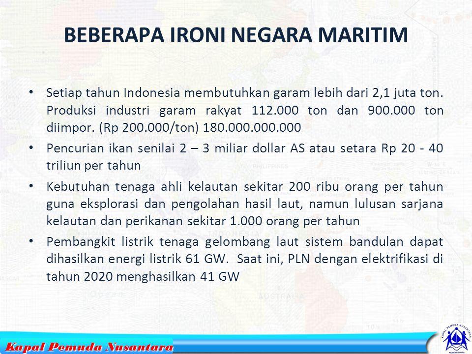 BEBERAPA IRONI NEGARA MARITIM Setiap tahun Indonesia membutuhkan garam lebih dari 2,1 juta ton.