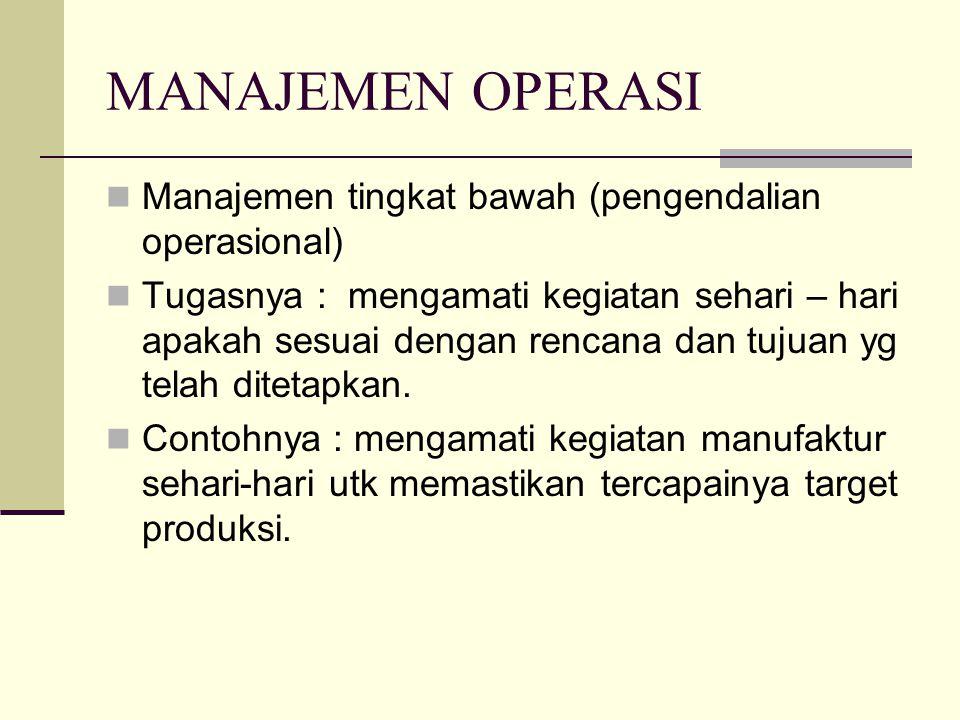 MANAJEMEN OPERASI Manajemen tingkat bawah (pengendalian operasional) Tugasnya : mengamati kegiatan sehari – hari apakah sesuai dengan rencana dan tujuan yg telah ditetapkan.