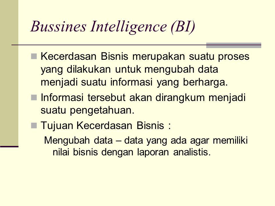 Bussines Intelligence (BI) Kecerdasan Bisnis merupakan suatu proses yang dilakukan untuk mengubah data menjadi suatu informasi yang berharga. Informas