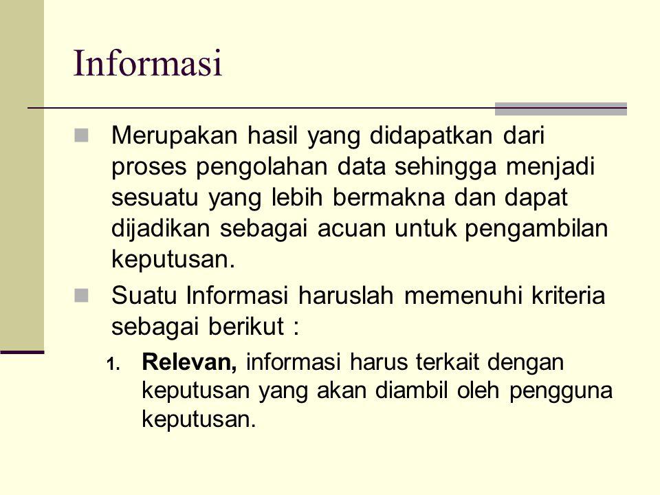 Informasi Merupakan hasil yang didapatkan dari proses pengolahan data sehingga menjadi sesuatu yang lebih bermakna dan dapat dijadikan sebagai acuan untuk pengambilan keputusan.