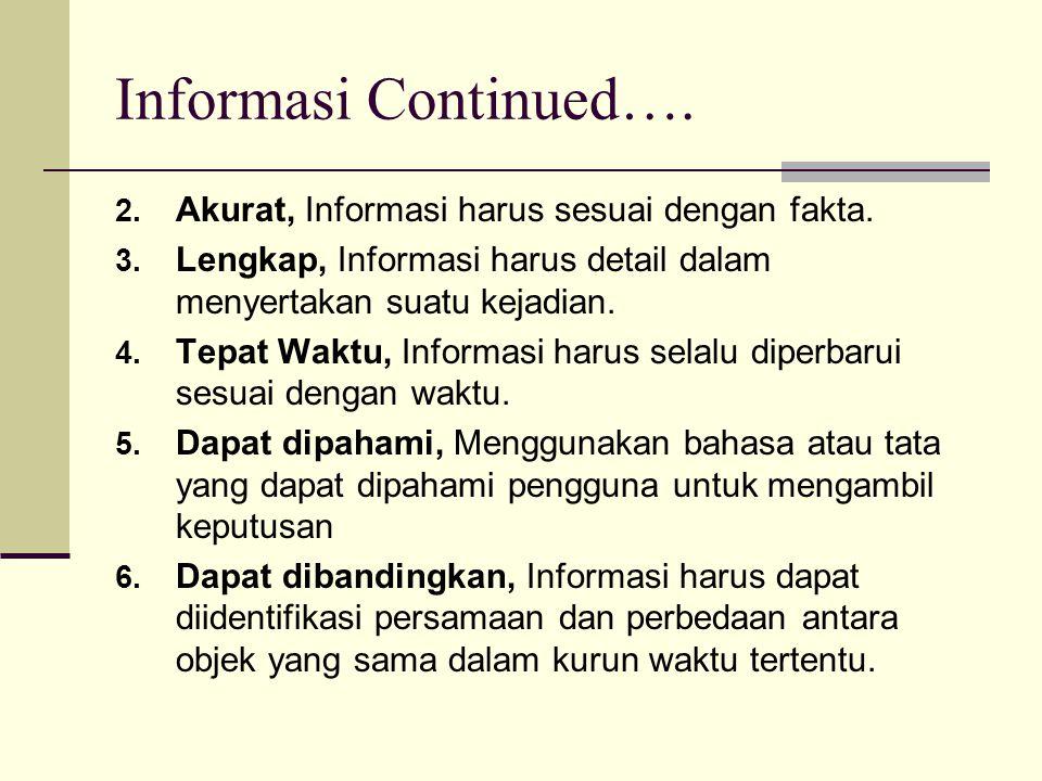 Informasi Continued…. 2. Akurat, Informasi harus sesuai dengan fakta. 3. Lengkap, Informasi harus detail dalam menyertakan suatu kejadian. 4. Tepat Wa