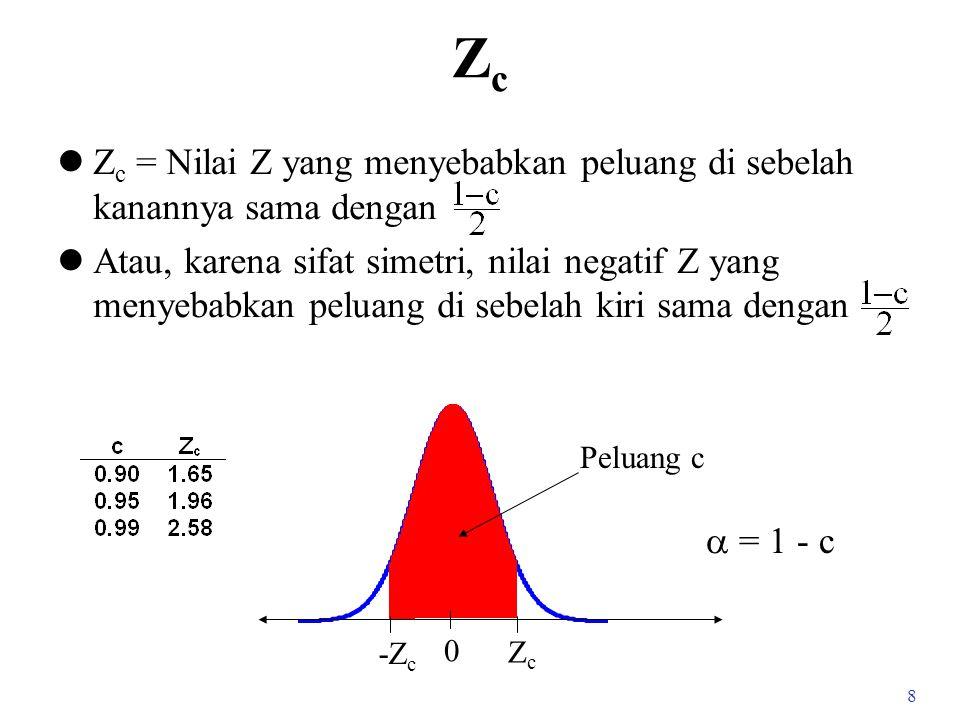 8 ZcZc Z c = Nilai Z yang menyebabkan peluang di sebelah kanannya sama dengan Atau, karena sifat simetri, nilai negatif Z yang menyebabkan peluang di sebelah kiri sama dengan 0 ZcZc -Z c Peluang c  = 1 - c
