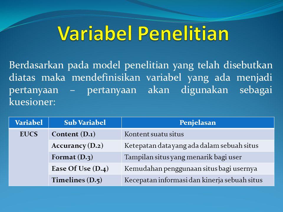 Berdasarkan pada model penelitian yang telah disebutkan diatas maka mendefinisikan variabel yang ada menjadi pertanyaan – pertanyaan akan digunakan sebagai kuesioner: VariabelSub VariabelPenjelasan EUCSContent (D.1)Kontent suatu situs Accurancy (D.2)Ketepatan data yang ada dalam sebuah situs Format (D.3)Tampilan situs yang menarik bagi user Ease Of Use (D.4)Kemudahan penggunaan situs bagi usernya Timelines (D.5)Kecepatan informasi dan kinerja sebuah situs