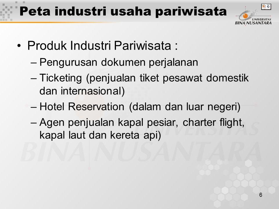 6 Peta industri usaha pariwisata Produk Industri Pariwisata : –Pengurusan dokumen perjalanan –Ticketing (penjualan tiket pesawat domestik dan internasional) –Hotel Reservation (dalam dan luar negeri) –Agen penjualan kapal pesiar, charter flight, kapal laut dan kereta api)