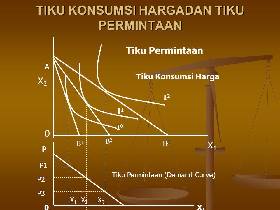 TIKU KONSUMSI HARGADAN TIKU PERMINTAAN 0 X1X1 X2X2 I0I0 I1I1 I2I2 Tiku Konsumsi Harga A B1B1 B2B2 B3B3 Tiku Permintaan X1X1 P 0 P1 P2 P3 X 1 X 2 X 3 T