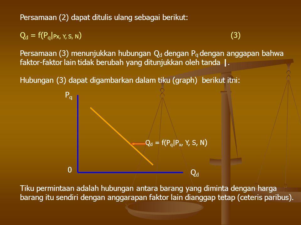 Persamaan (2) dapat ditulis ulang sebagai berikut: Q d = f(P q | Px, Y, S, N )(3) Persamaan (3) menunjukkan hubungan Q d dengan P q dengan anggapan ba