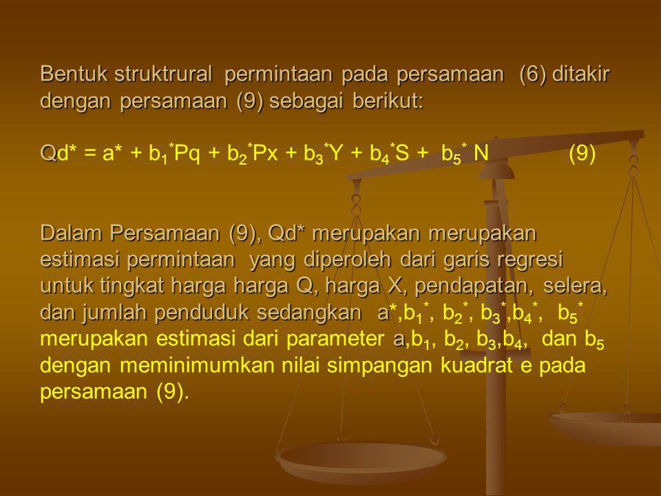 Bentuk struktrural permintaan pada persamaan (6) ditakir dengan persamaan (9) sebagai berikut: Q Dalam Persamaan (9), Qd* merupakan merupakan estimasi