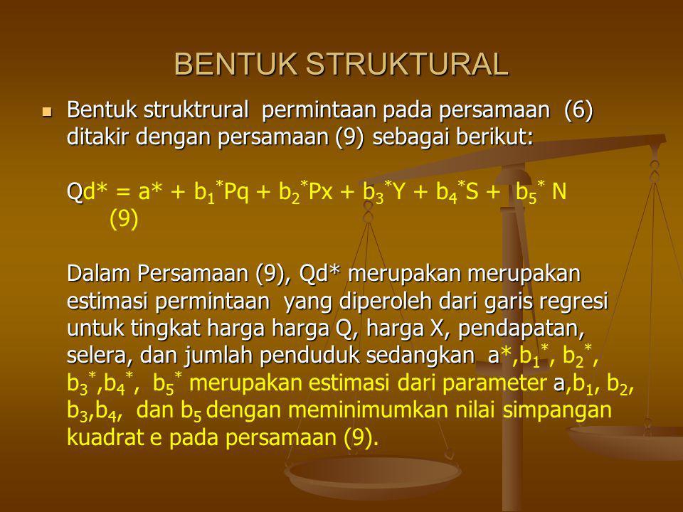 BENTUK STRUKTURAL Bentuk struktrural permintaan pada persamaan (6) ditakir dengan persamaan (9) sebagai berikut: Q Dalam Persamaan (9), Qd* merupakan
