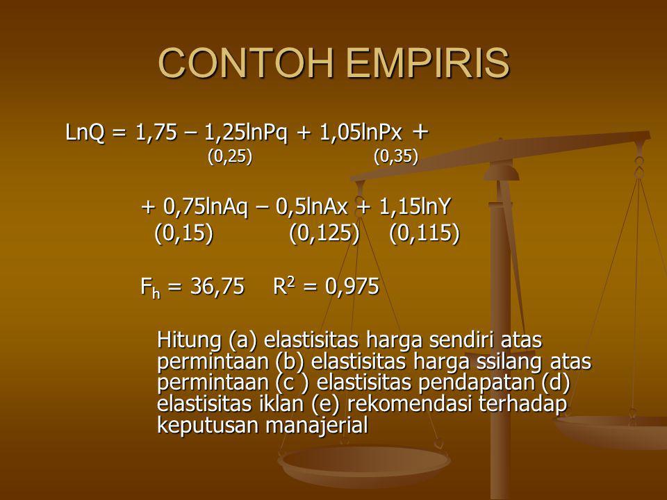 CONTOH EMPIRIS LnQ = 1,75 – 1,25lnPq + 1,05lnPx + (0,25)(0,35) (0,25)(0,35) + 0,75lnAq – 0,5lnAx + 1,15lnY (0,15) (0,125) (0,115) (0,15) (0,125) (0,11