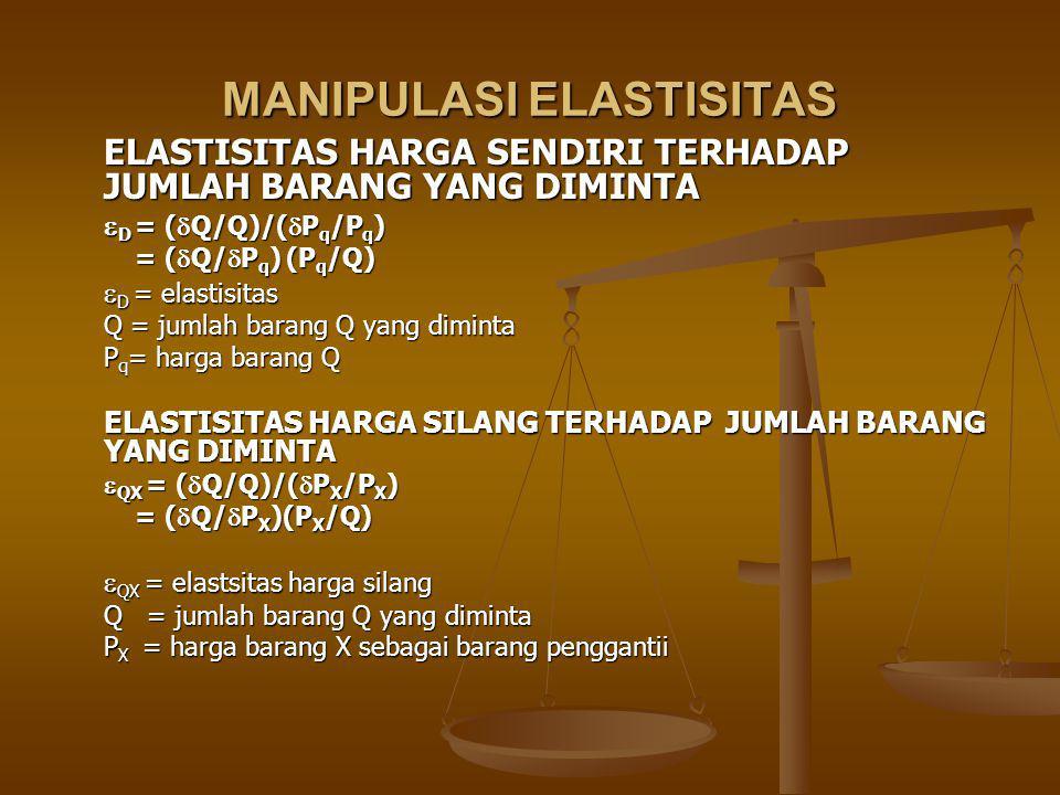 MANIPULASI ELASTISITAS ELASTISITAS HARGA SENDIRI TERHADAP JUMLAH BARANG YANG DIMINTA  D = (  Q/Q)/(  P q /P q ) = (  Q/  P q ) (P q /Q) = (  Q/