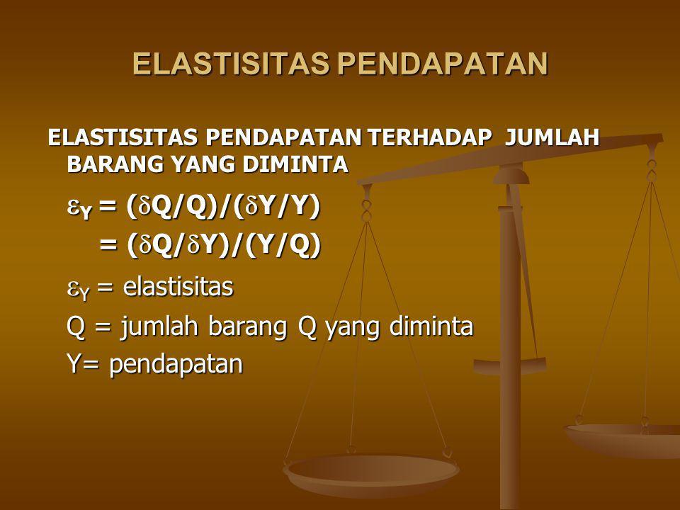 ELASTISITAS PENDAPATAN ELASTISITAS PENDAPATAN TERHADAP JUMLAH BARANG YANG DIMINTA ELASTISITAS PENDAPATAN TERHADAP JUMLAH BARANG YANG DIMINTA  Y = ( 